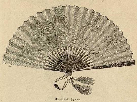 La Moda elegante ilustradda. 1.880. Biblioteca Universitaria de la UGR. CC ES.