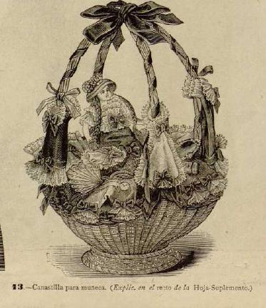 La Moda elegante ilustrada. 1.881. Biblioteca Universitaria de la UGR. CC ES.