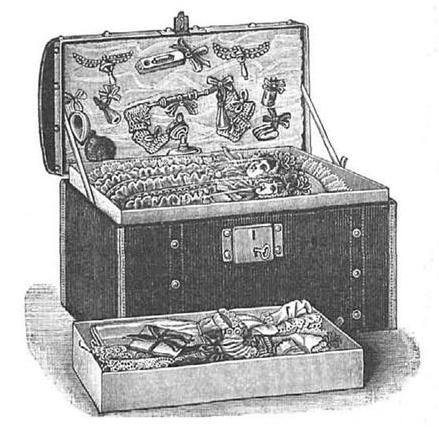 Cofre de muñecas. La Moda elegante ilustrada, 1892.