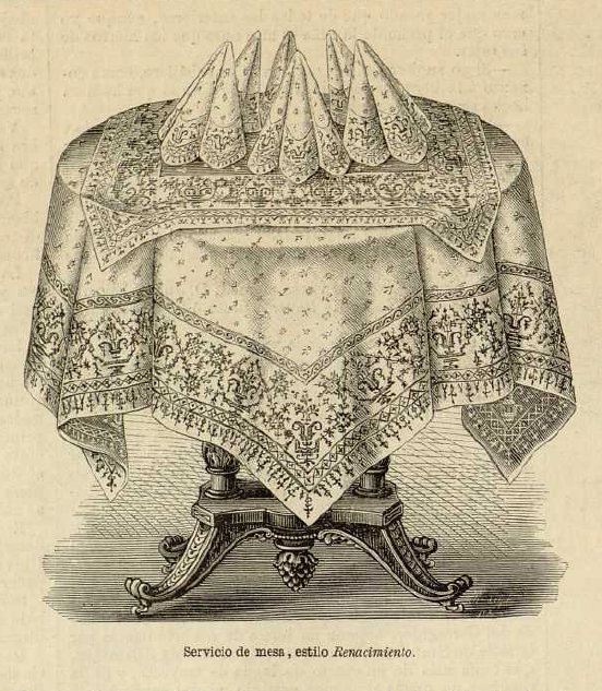 La Moda elegante ilustrada. 1.880. Biblioteca Universitaria de la UGR. CC ES.