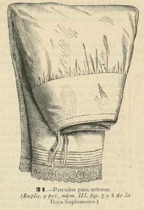 La Moda elegante ilustrada. Biblioteca Universitaria de la UGR. CC ES.