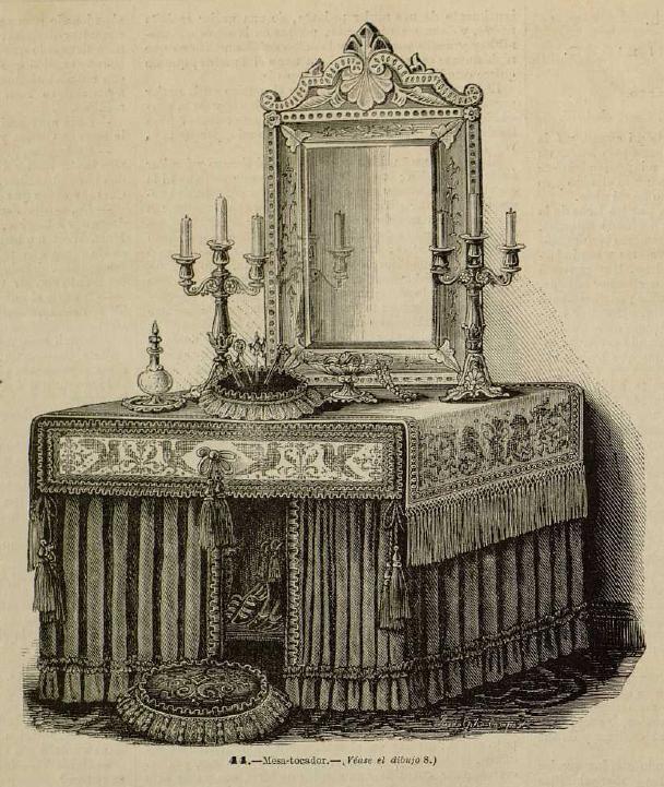 La Moda elegante ilustrada. 1.1880. Biblioteca Universitaria de la UGR. CC ES.