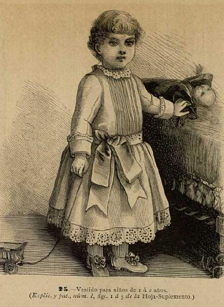 La Moda elegante ilustrada. 1.887. Biblioteca Universitaria de la UGR. CC ES.