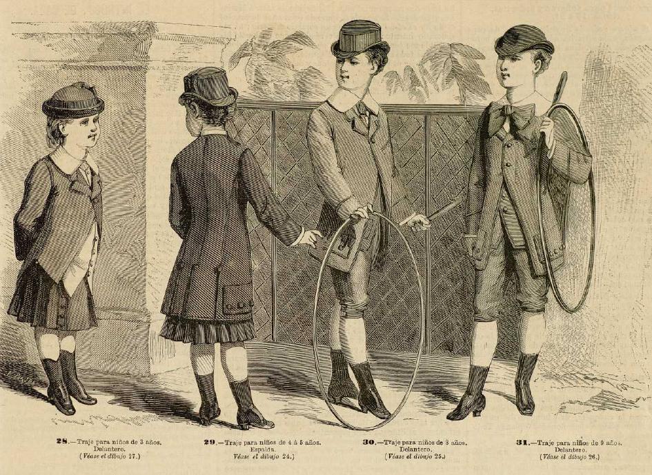 Ropas de niños. La Moda elegante ilustrada. 1.880. Biblioteca Universitaria de la UGR. CC ES.