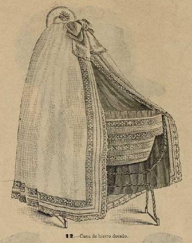 La Moda elegante. 1.884. Biblioteca universitaria de la UGR. CC ES.